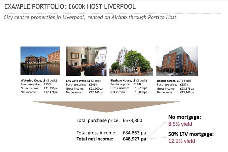 Liverpool investment